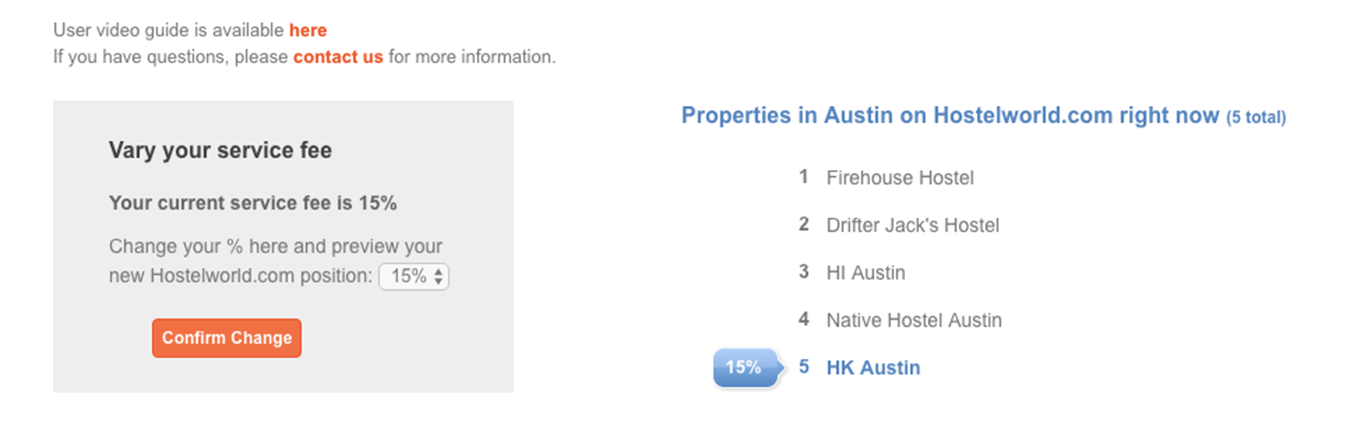 HK Austin's Hostelworld rank with 15% commission